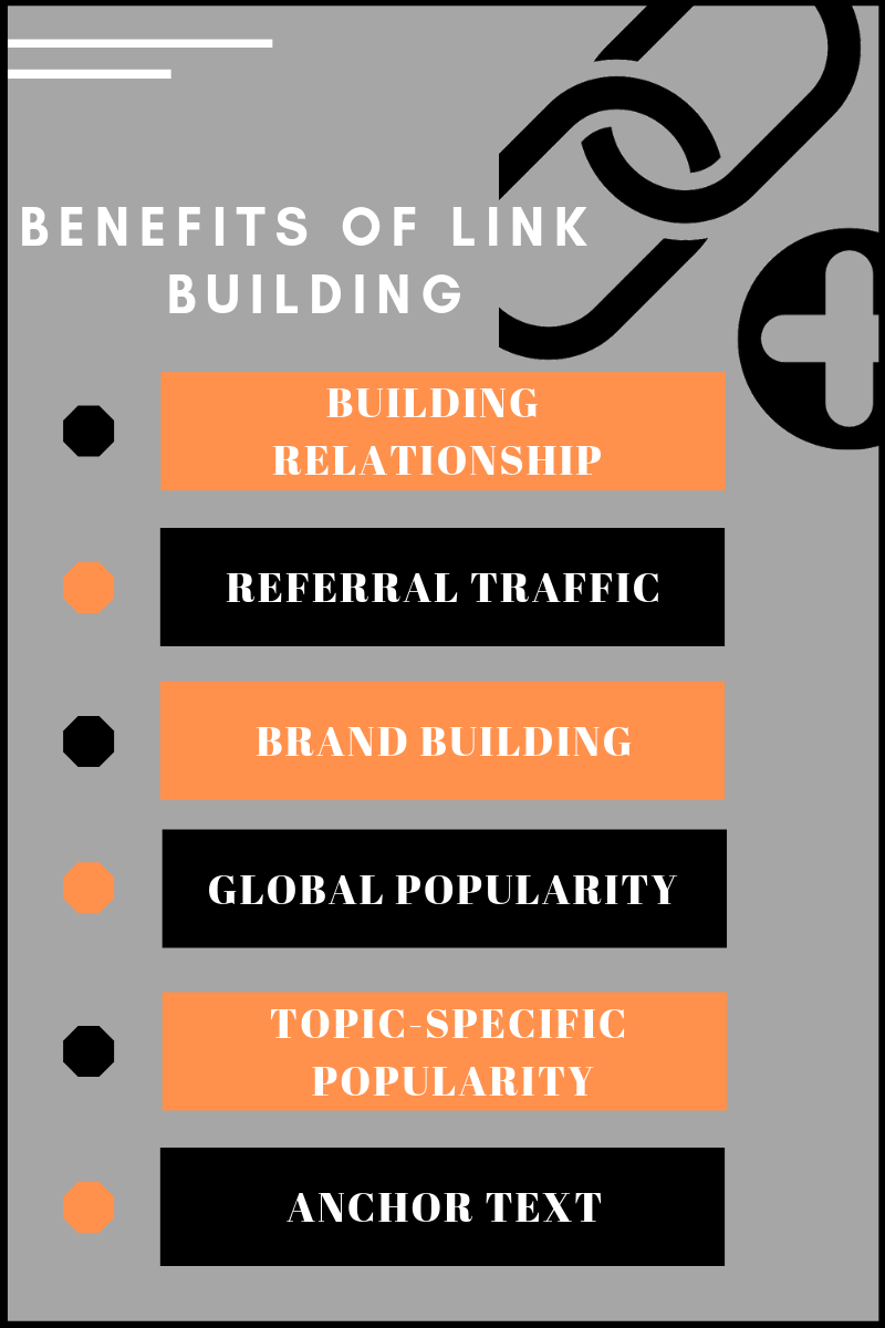 Link building Benefits