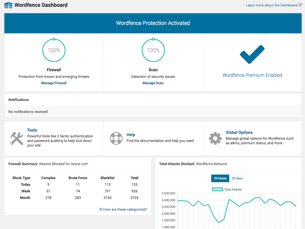 Wordfence Security SEO WordPress Plugin
