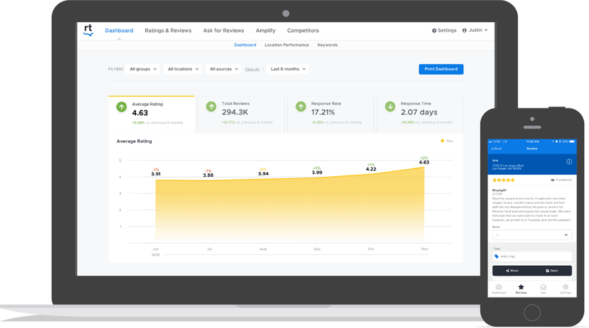 ReviewTrackers Local SEO Tool
