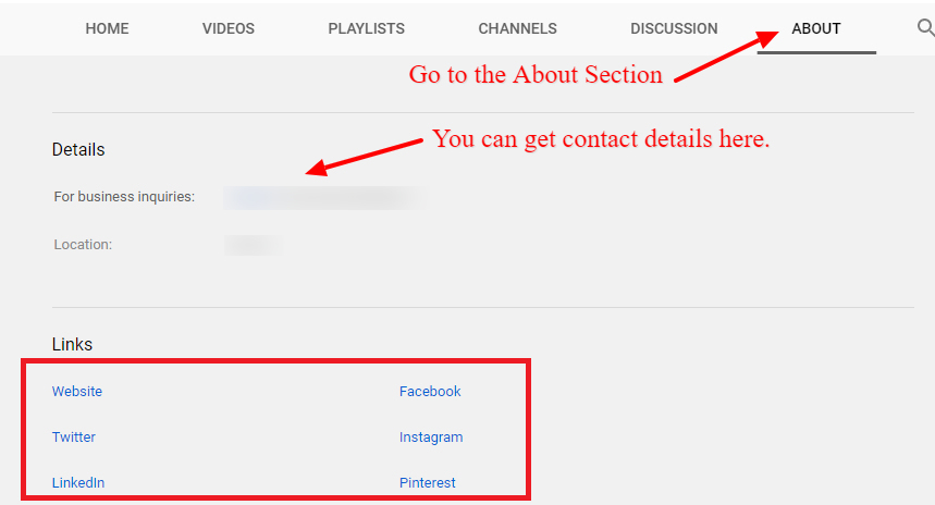 Contact Option via Youtube Channel for Guest Post